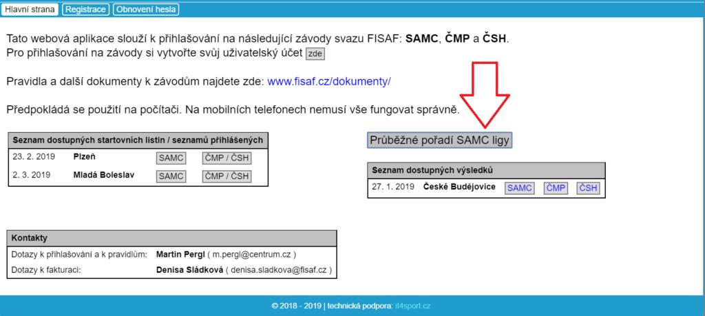 Průběžné pořadí SAMC ligy